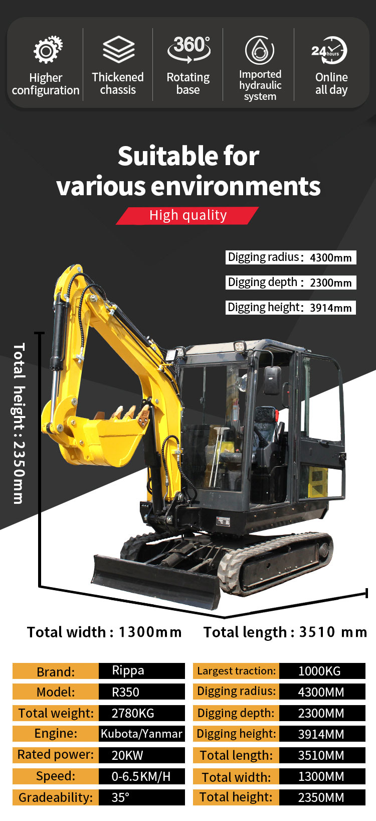 3 ton small excavator-Rippa China