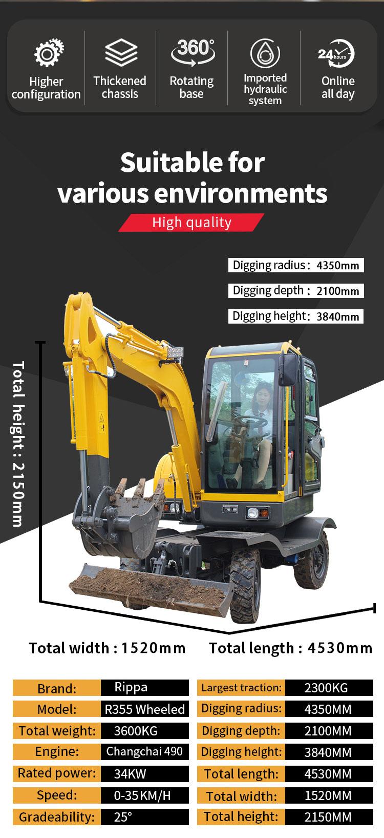 R355L wheels excavators-Rippa China
